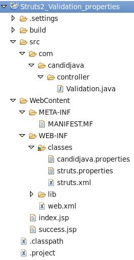 Log4j. Rootlogger significance in log4j. Properties file journaldev.